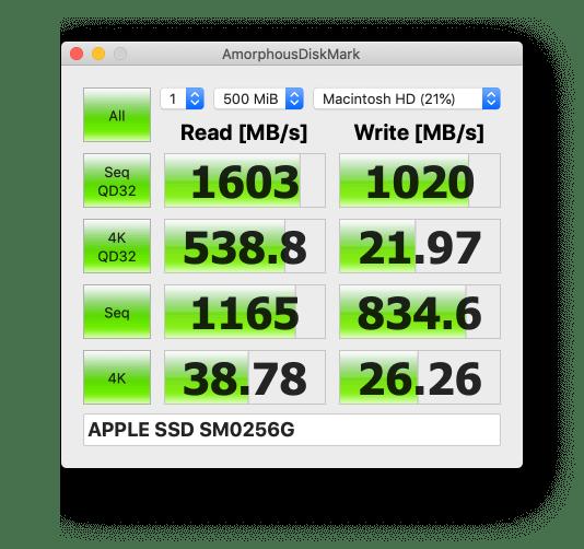 MacBook Pro (Retina, 13-inch, Early 2015)のスコア