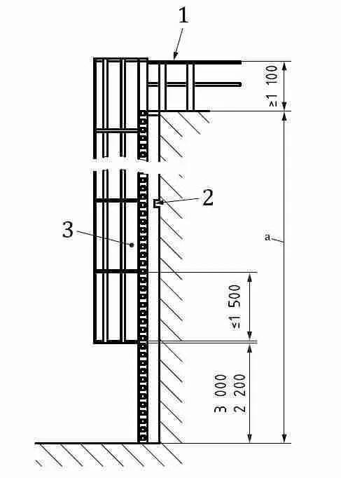 scala con gabbia standard - esempio 3