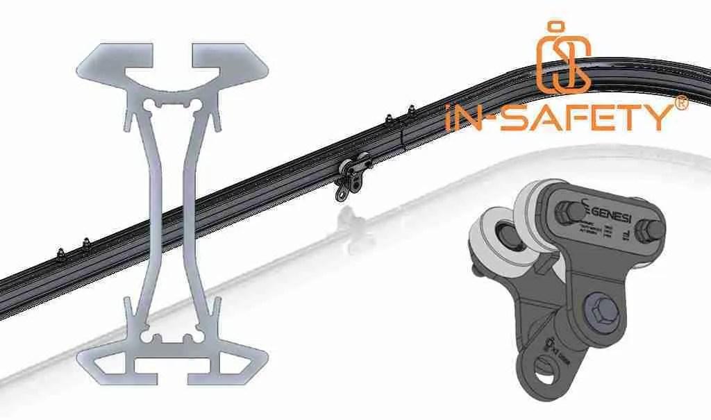 Immagini tecniche del profilo della rotaia EN 795 Tipo D prodotta da Genesi (Somain Italia srl) e del carrello