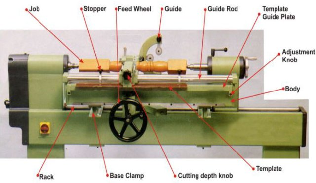 ... Friends Woodworking Machinery, Company. Turning machines for woodwork