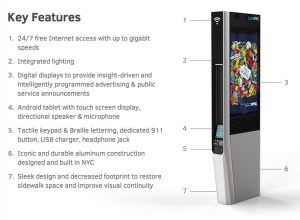 LinkNYC-Features