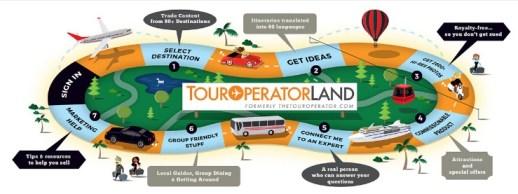 touroperatorland