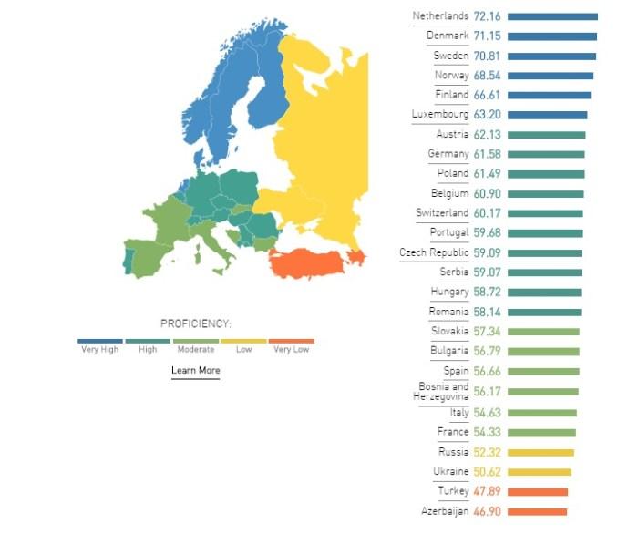 EPI Europe