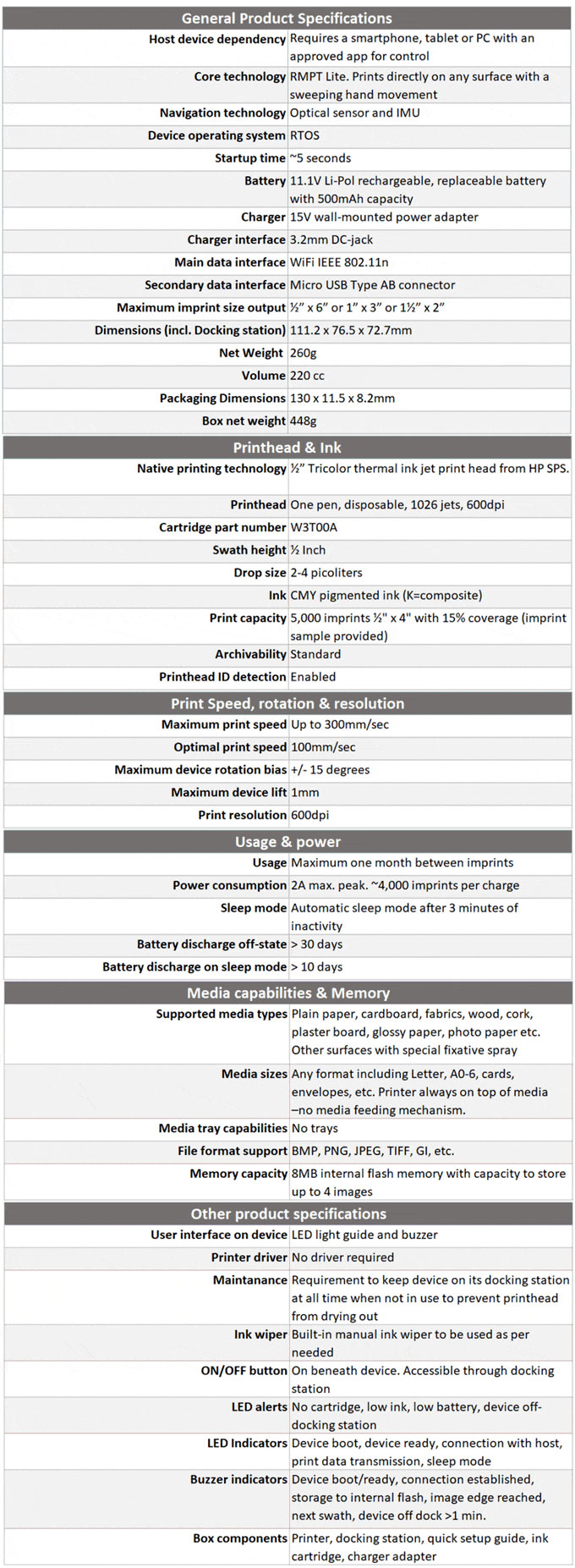 PrintBrush Technical Specifications