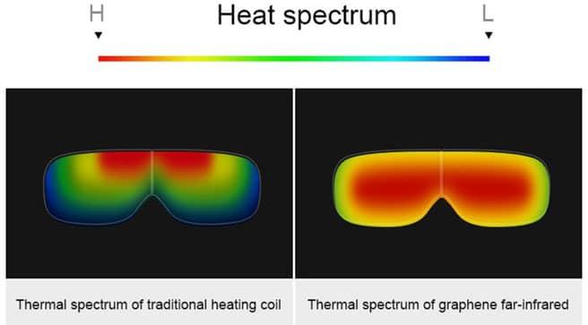 iFan Thermal Spectrum