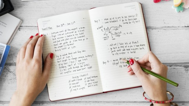 22 Unexpected Benefits of Keeping a Bullet Journal  Inc.com
