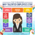 Worried about Loosing Your Best Talent? Here are 11 Top Reasons Why Employees Stay