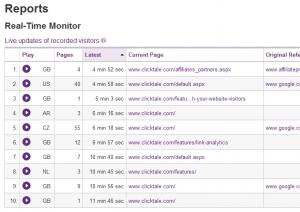 Ottieni informazioni su cosa funziona e cosa no osservando i tuoi visitatori che usano il tuo sito web.