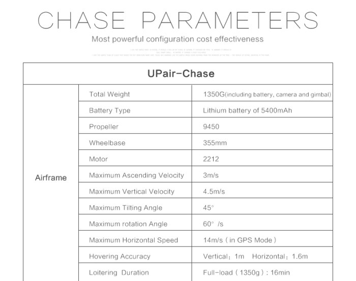 Specs List for UP Air