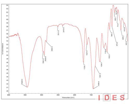 Spettrofotometria IR in trasformata di Fourier FT-IR