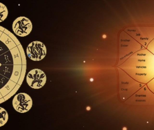 Detailed Horoscope Reading