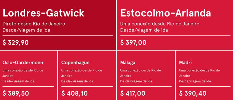 Opções de voo da norwegian air saindo do Brasil