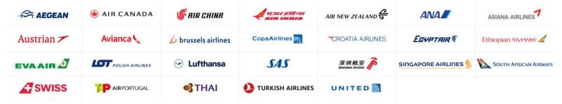 Companhias aéreas membro da Star Alliance 2021