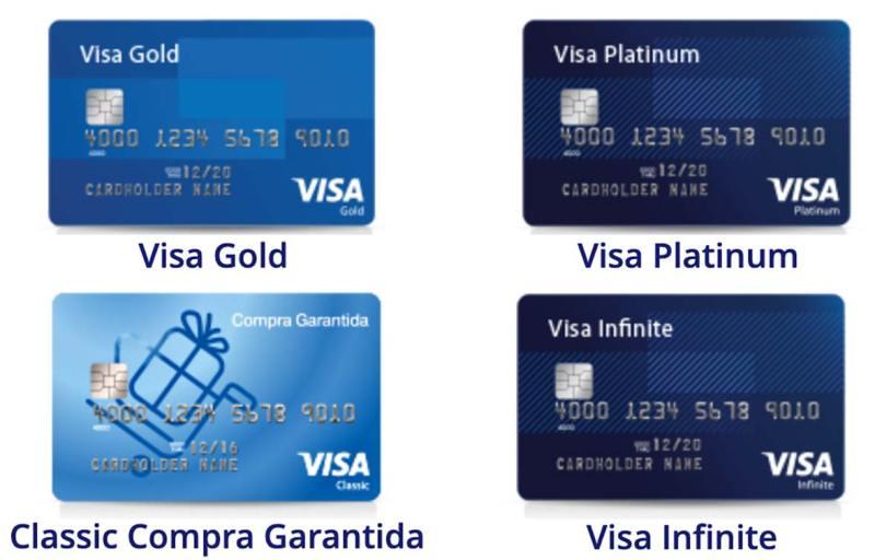 cartões de credito visa com beneficio de proteção de preço