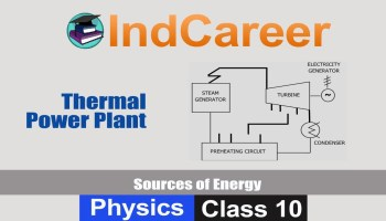 Thermal Power Plant | Sources of Energy | Physics | Class 10