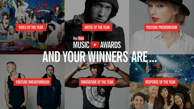YouTube music awards: de winnaars