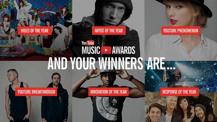 YouTube music awards: de winnaars