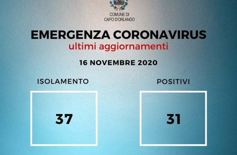Capo d'Orlando (Me), emergenza coronavirus, aumentano i casi. Adesso sono 37 i contagi ufficiali.