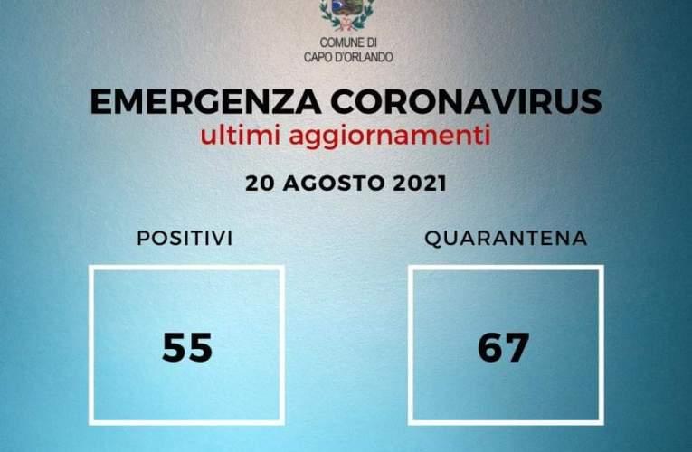 Capo d'Orlando (Me), Emergenza Coronavirus. Adesso sono 122 tra positivi e contatti diretti. 90% non vaccinati