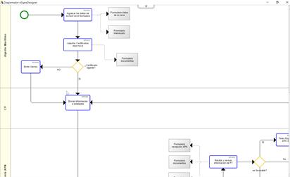 """La plataforma eSigna, propiedad de inDenova, consta de los siguientes elementos, entre otros: •eSignaBPM (motor de orquestación) •eSignaDesigner (que incluye diseñador BPMN, motor de reglas, gestor de plantillas, motor de formularios y motor de actores y reglas de asignación). •eSigna ECM """"Gestor Documental"""" (repositorio) que permite su uso como repositorio final o la interconexión con capa CMIS o interfaz con terceros gestores documentales •eSigna SedeElectronica (portal transaccional externo) •eSignaCrypto, motor de firma electrónica y digital acreditado en INDECOPI. •Plataforma eSigna (centro neurálgico que coordina el resto de componentes y desde el que se gestionan las auditorías, usuarios, permisos,…)"""