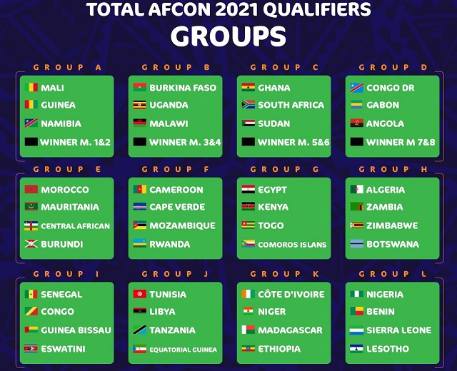 Total AFCON 2021 qualifiers groups -iHarare