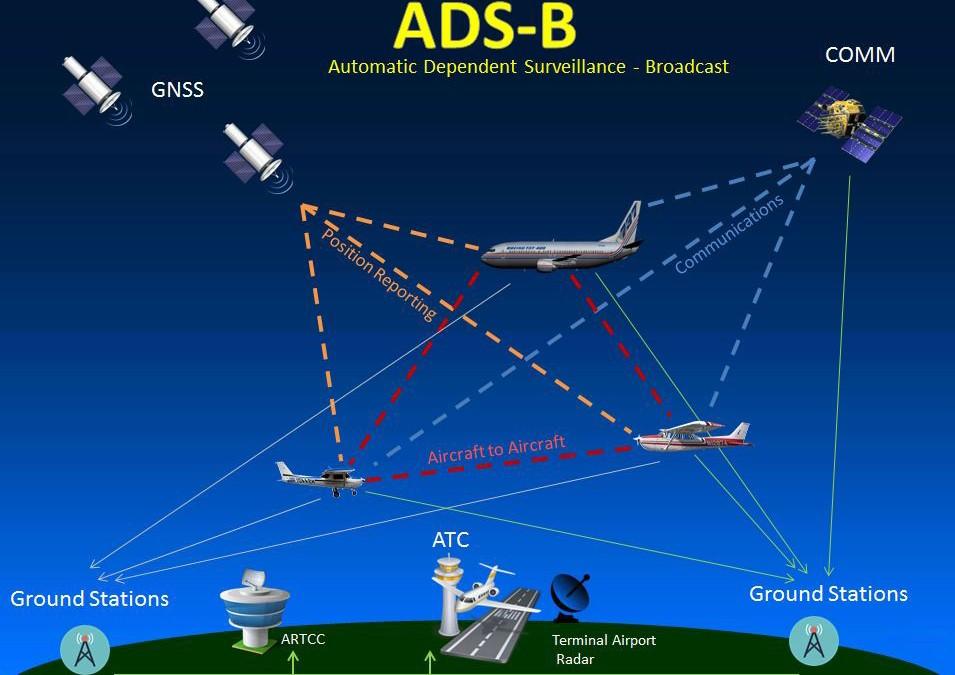 Sri Lanka acquires automatic defendant surveillance broadcasting system