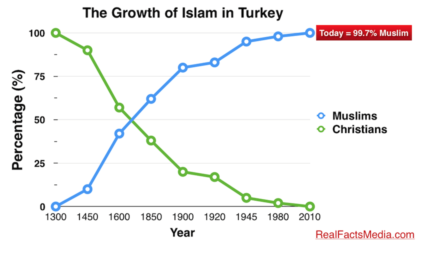 TurkeyIslam-1.png