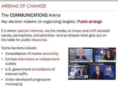 arenas-of-change