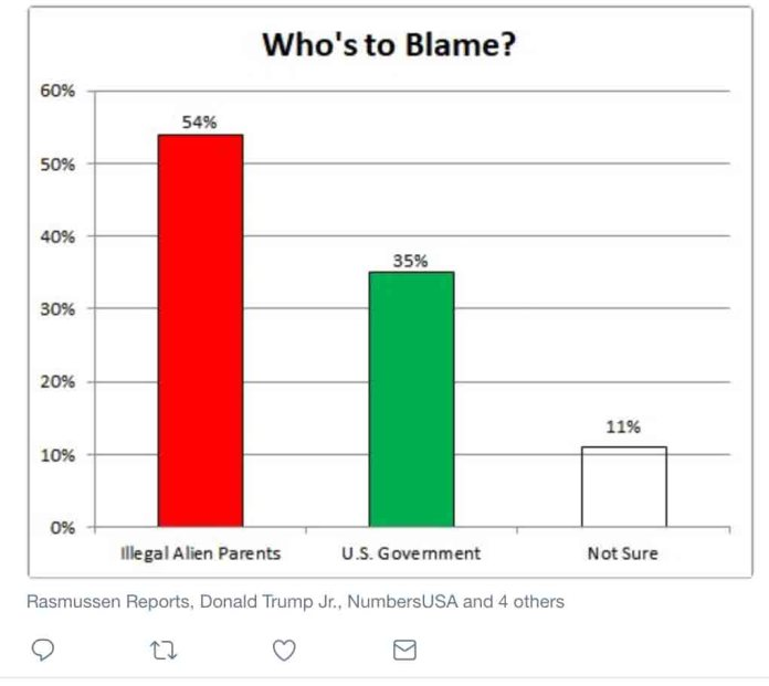 who to blame for the american Race should have nothing to do with achieving the american dream,  people who complain and blame the whites or the government or just losers in the.