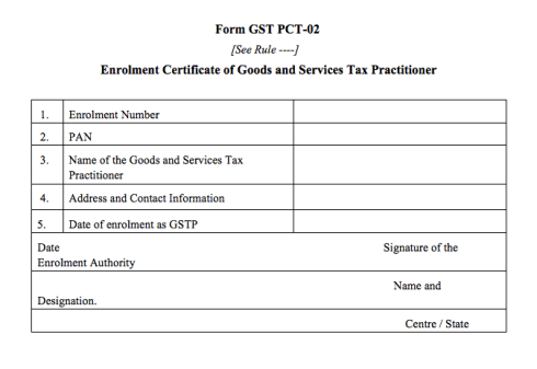 Image result for gst practitioner