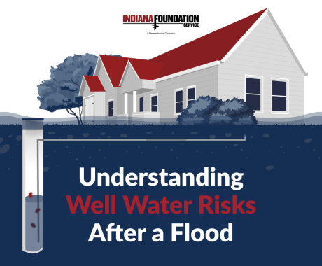 Indiana Well-Water Risks After a Flood