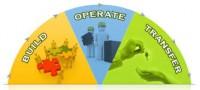 Build Operate Transfer_indianbureaucracy
