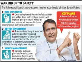Mission Zero Accident_indianbureaucracy