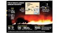 fireammunition_defencespeak