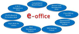 e-office-management-_indianbureaucracy
