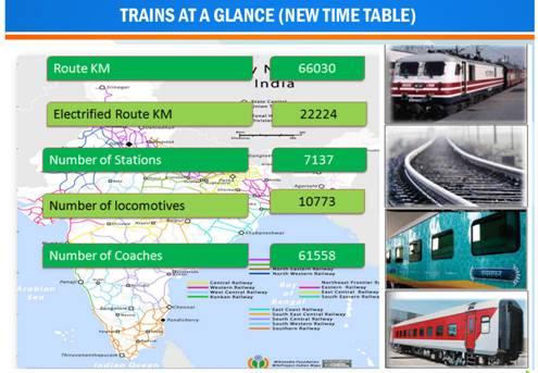 trains-time-table_indianbureaucracy