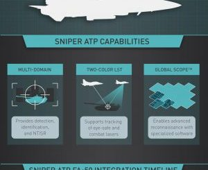 Sniper Advanced Targeting Pod