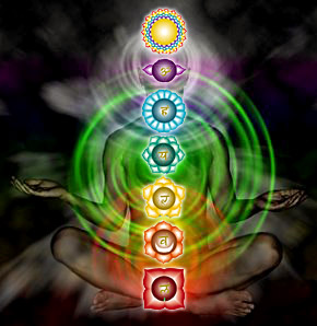 https://i2.wp.com/www.indianetzone.com/photos_gallery/19/sevenchakras_6645.jpg