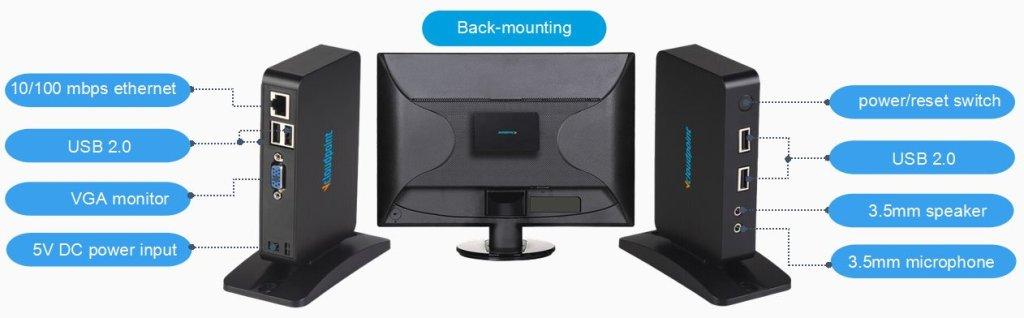 VCloudPoint S100 Connectivity Features Explained