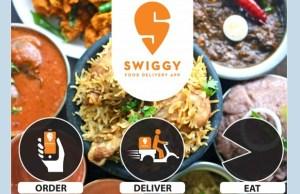 Swiggy raises $ 7 million in fresh round of funding