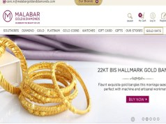 Malabar Gold & Diamonds expand retail presence; targets 24 stores in 3 months