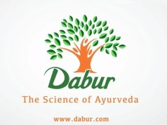 Dabur completes acquisition of South Africa based-CTL Group's select business
