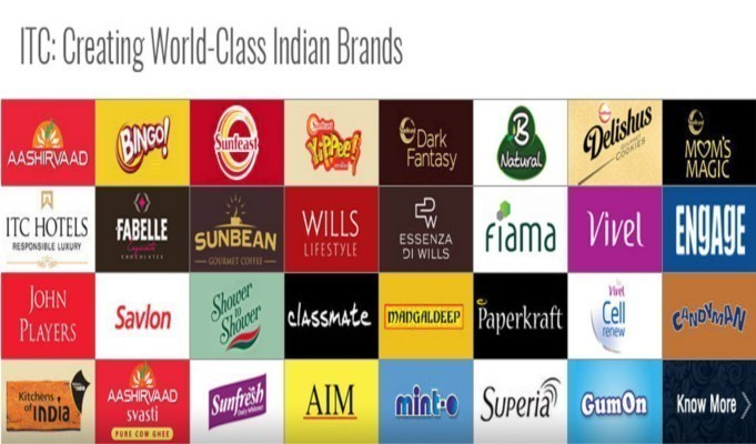 ITC looks at FMCG segment as growth driver