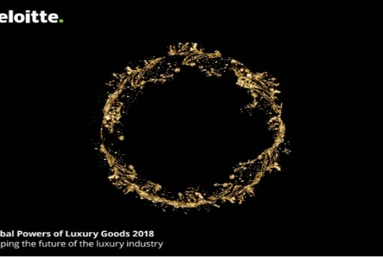 Indian brands in the Global Powers of Luxury Goods Top 20 Fastest growing list: Deloitte Report