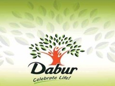 Dabur India Q1 net profit up 25 percent to Rs 330 crore