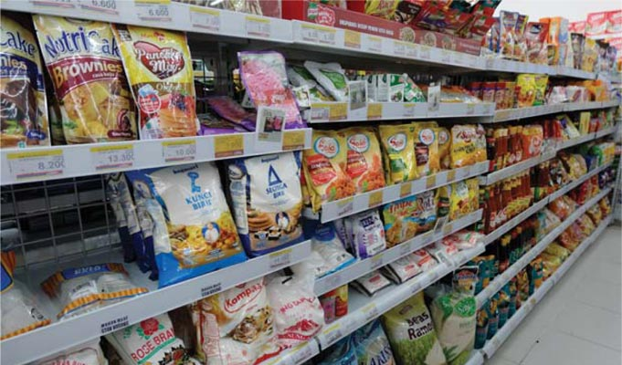 Forecast 2020: Trends & Expectations from the FMCG Industry