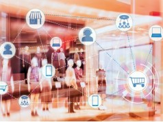 Digital customer experience for future-fit fashion retail