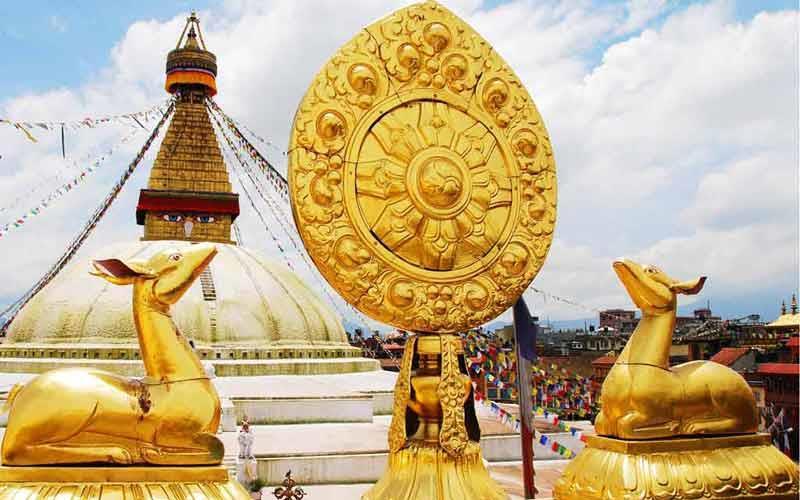 Places to Visit in Kathmandu, Boudhanath