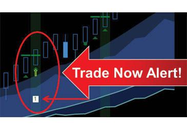 DTS Raptor Trading System (RTS)  Alerts