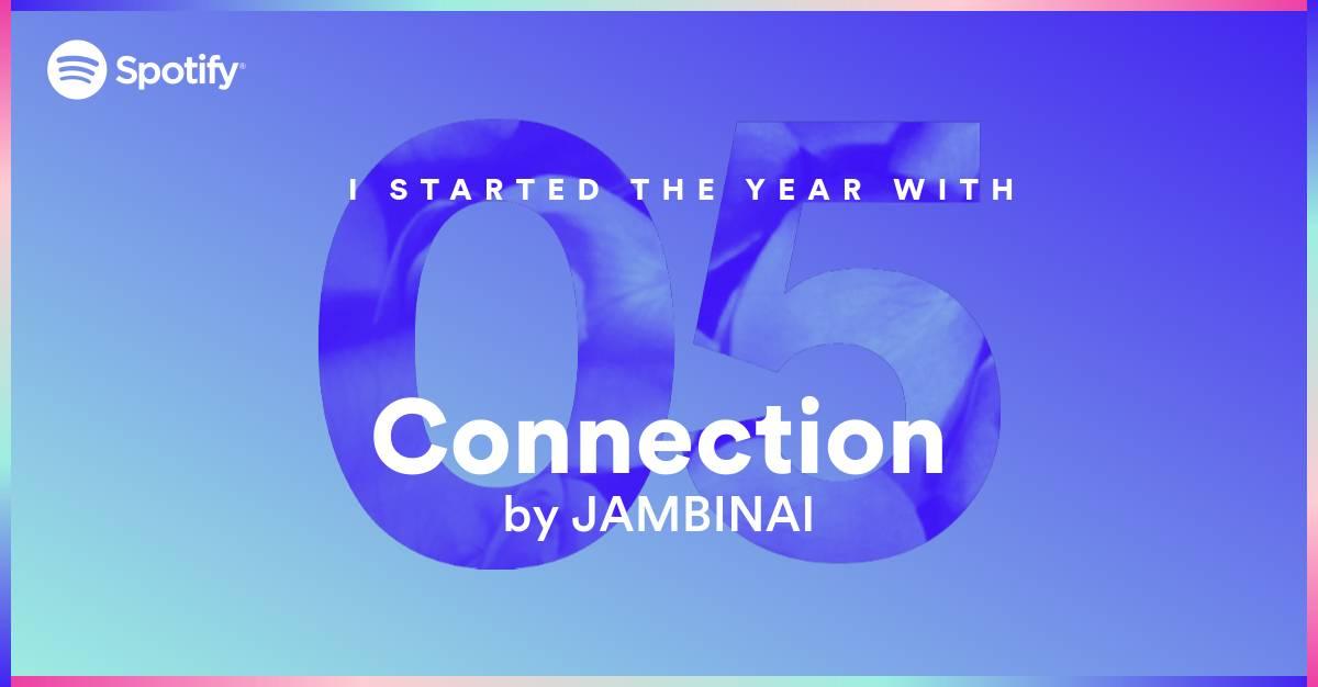 Anna's Best of 2015 – Statistics Edition